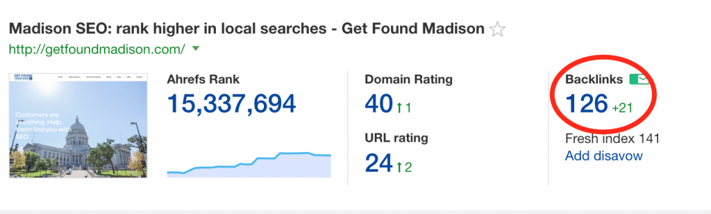 Our inbound link count in Ahrefs