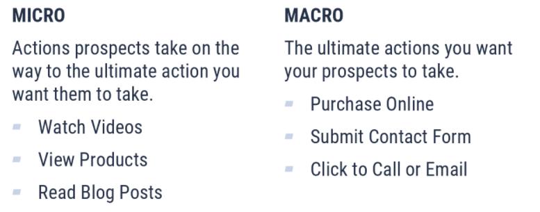 Micro Conversions vs Macro Conversions