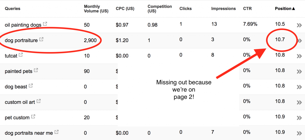 SEO opportunity in Google Webmaster Tools