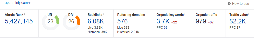 Screenshot of estimated domain authority for a backlink from Apartminty.
